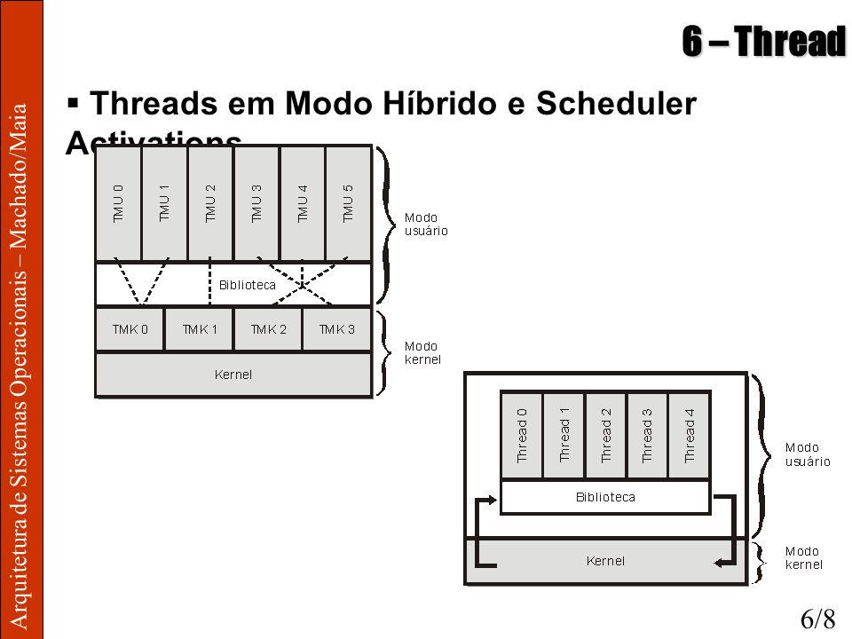 6 – Thread Threads em Modo Híbrido e Scheduler Activations 6/8