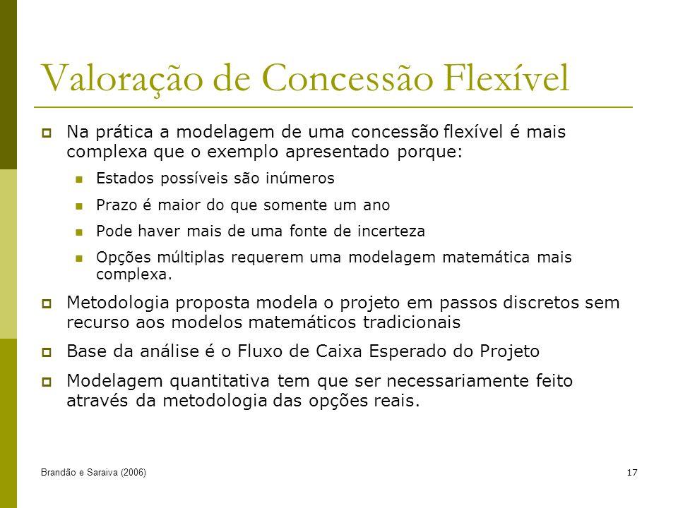Valoração de Concessão Flexível