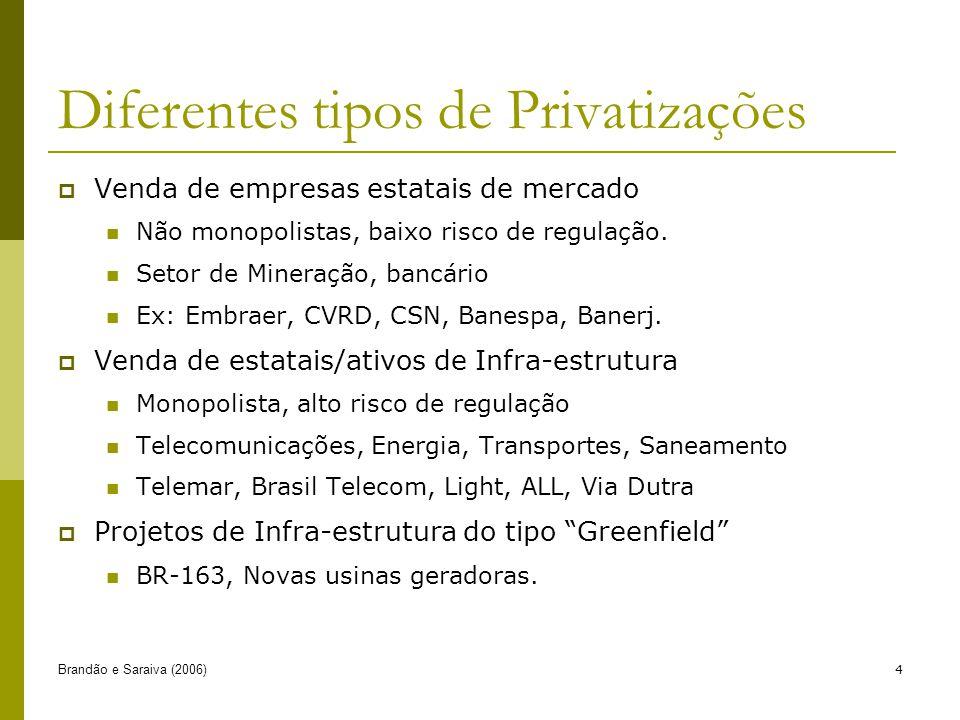 Diferentes tipos de Privatizações
