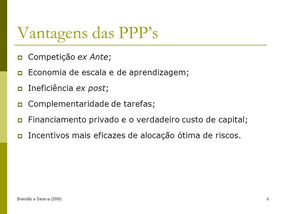 Vantagens das PPP's Competição ex Ante;