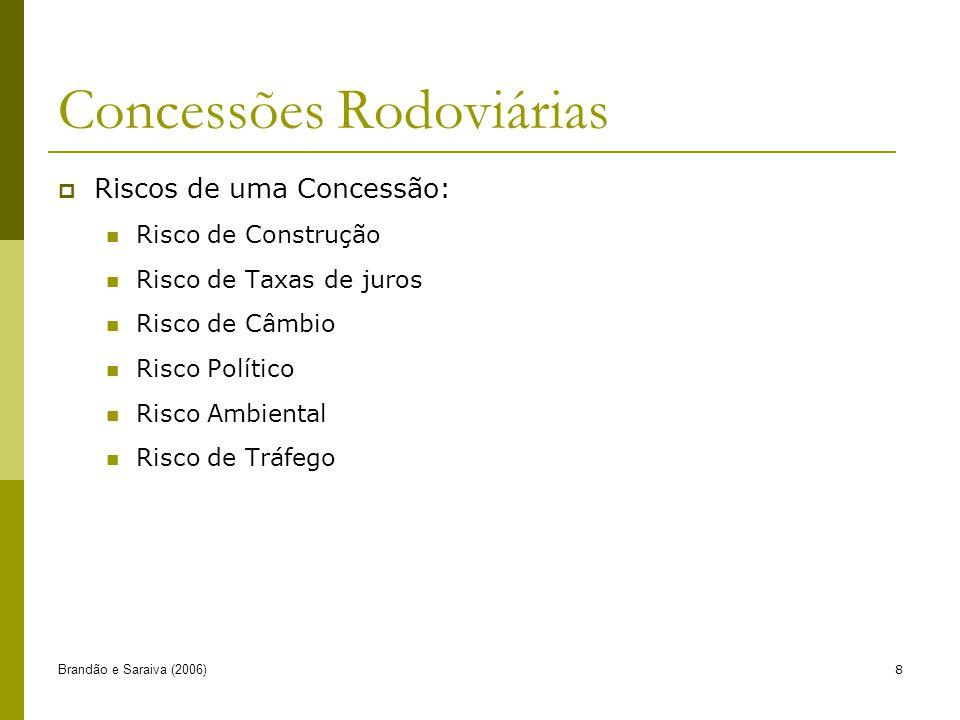 Concessões Rodoviárias