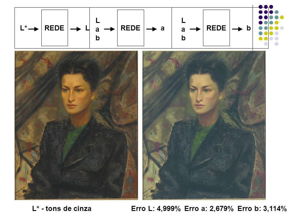 REDE REDE REDE L a b L a b L* L a b L* - tons de cinza Erro L: 4,999% Erro a: 2,679% Erro b: 3,114%