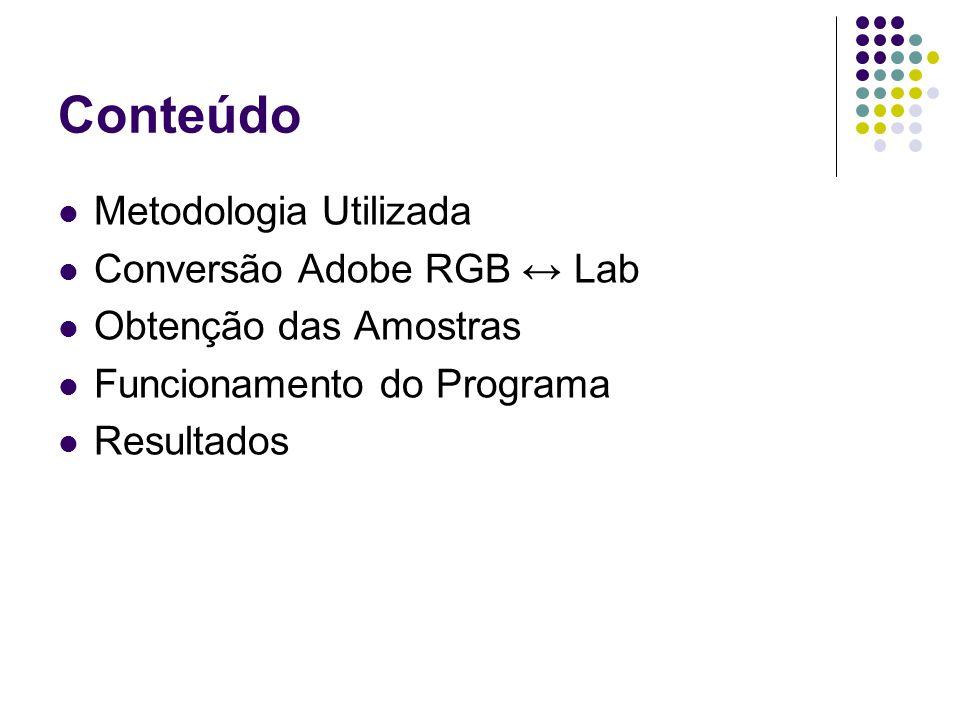 Conteúdo Metodologia Utilizada Conversão Adobe RGB ↔ Lab