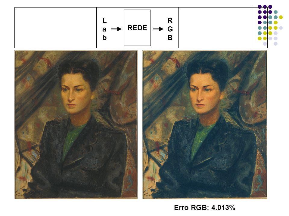 REDE L a b R G B Erro RGB: 4.013%