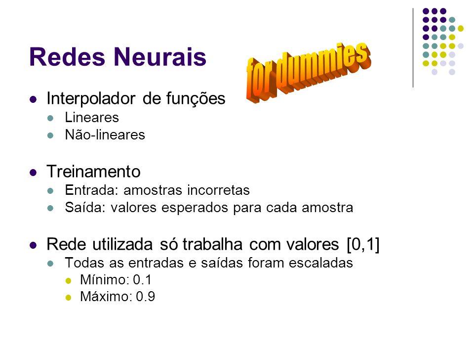 Redes Neurais for dummies Interpolador de funções Treinamento