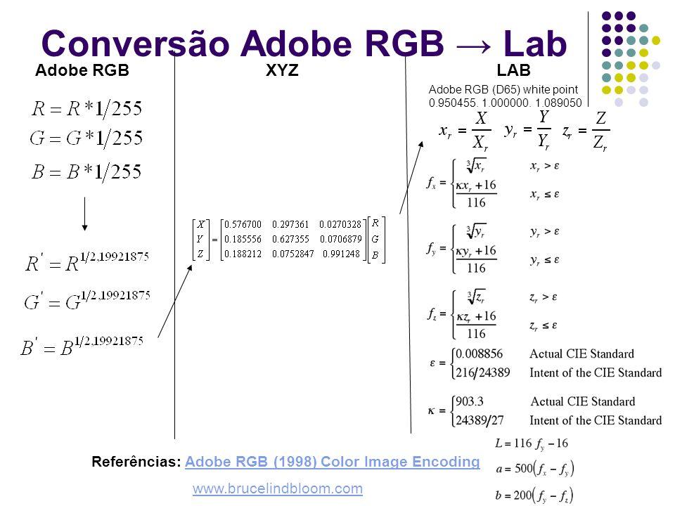 Conversão Adobe RGB → Lab
