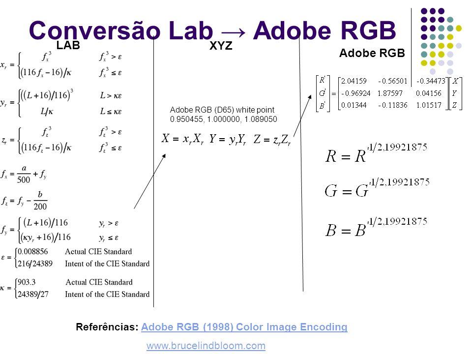 Conversão Lab → Adobe RGB