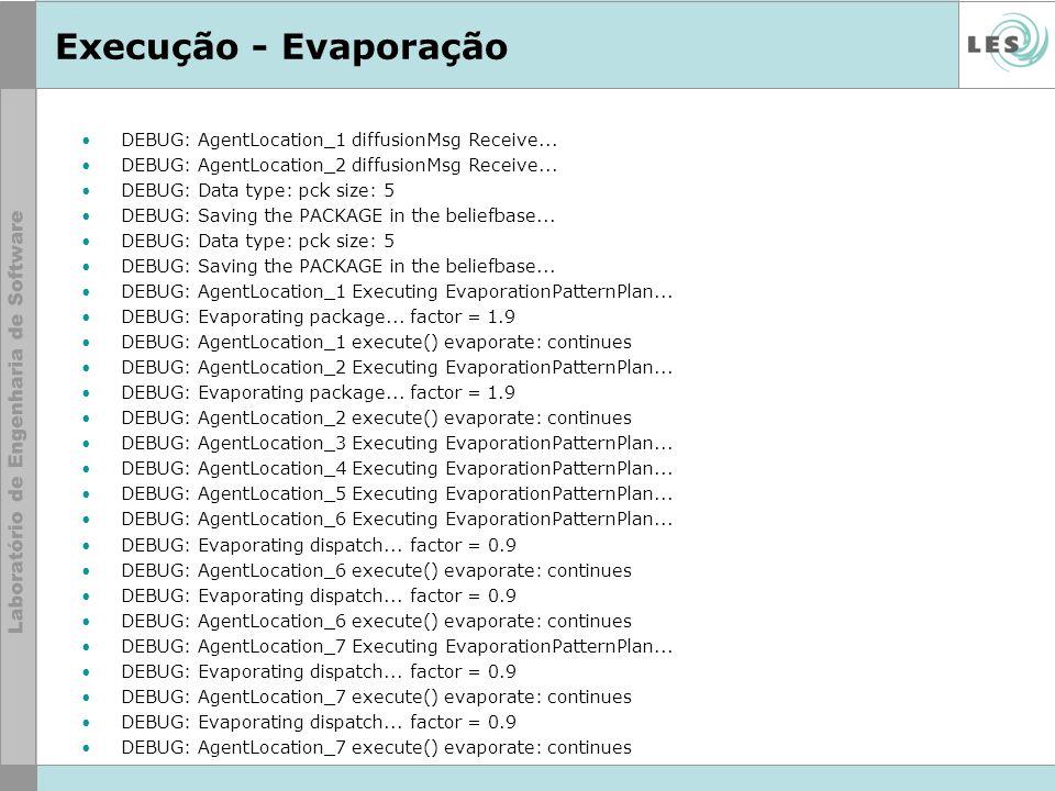 Execução - Evaporação DEBUG: AgentLocation_1 diffusionMsg Receive...