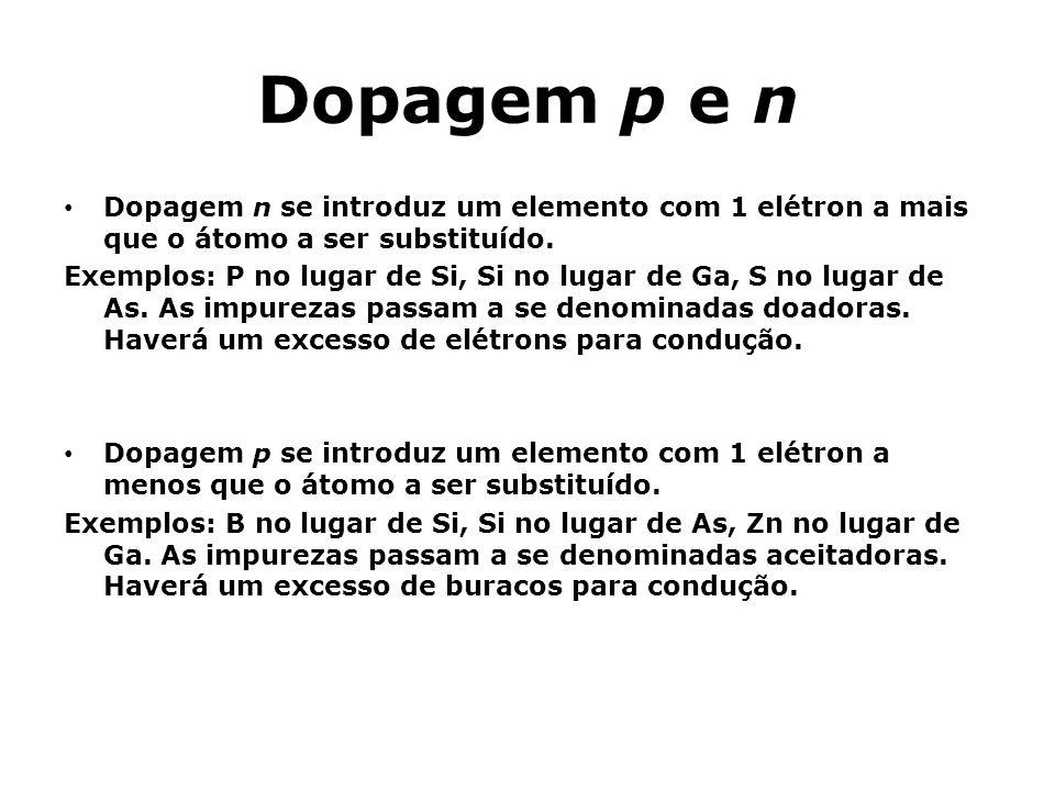 Dopagem p e n Dopagem n se introduz um elemento com 1 elétron a mais que o átomo a ser substituído.