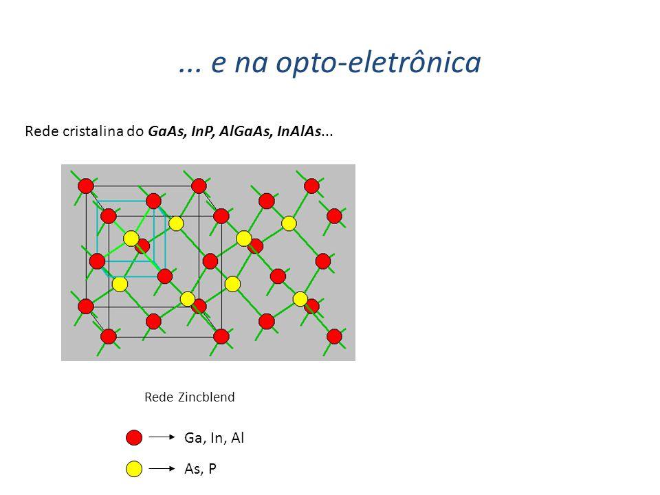 ... e na opto-eletrônica Rede cristalina do GaAs, InP, AlGaAs, InAlAs... Rede Zincblend. Ga, In, Al.