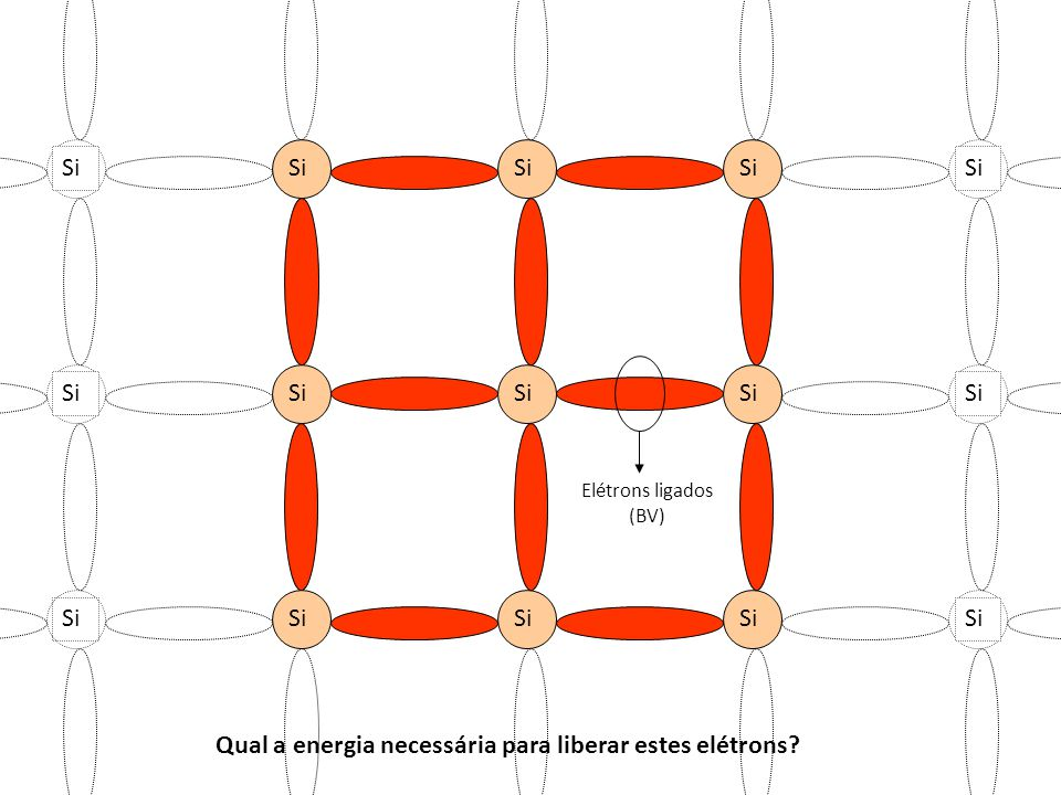 Qual a energia necessária para liberar estes elétrons