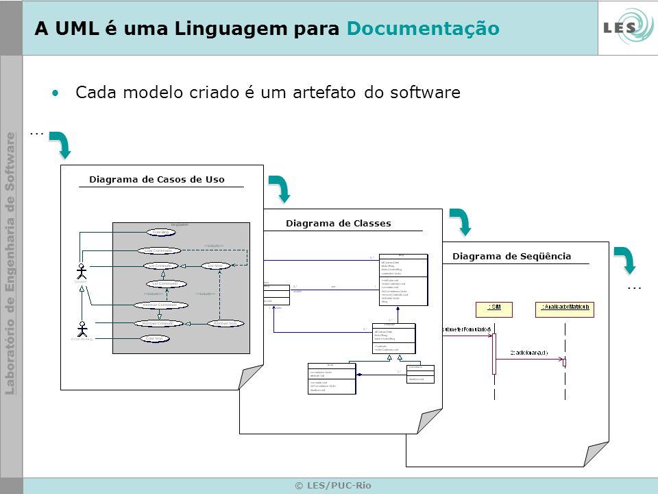 A UML é uma Linguagem para Documentação
