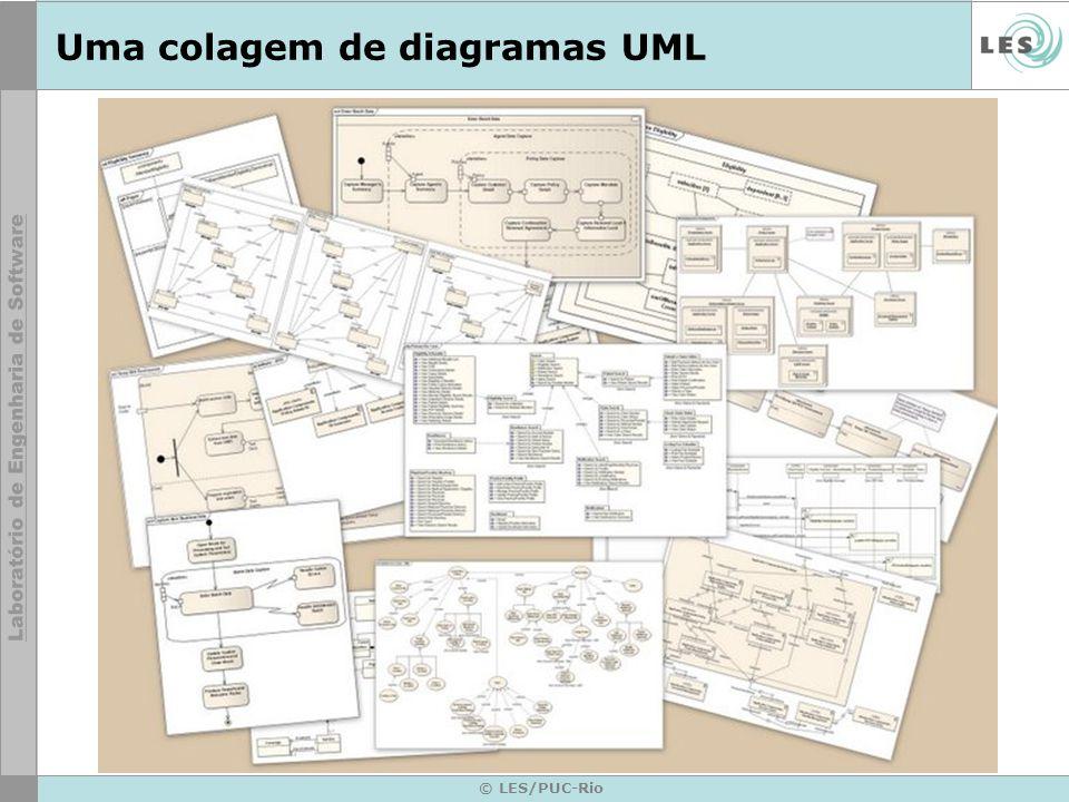 Uma colagem de diagramas UML