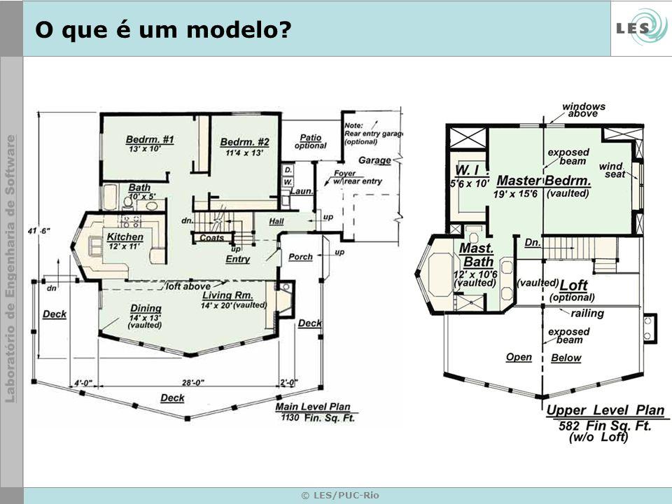 O que é um modelo © LES/PUC-Rio