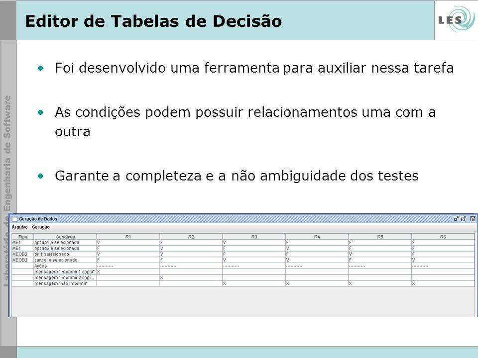 Editor de Tabelas de Decisão