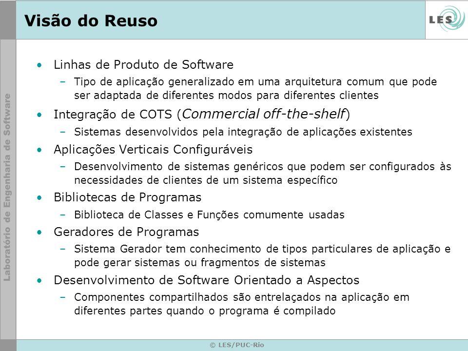 Visão do Reuso Linhas de Produto de Software