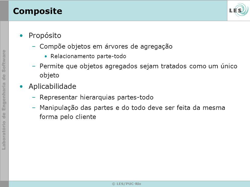 Composite Propósito Aplicabilidade