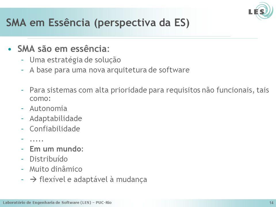 SMA em Essência (perspectiva da ES)