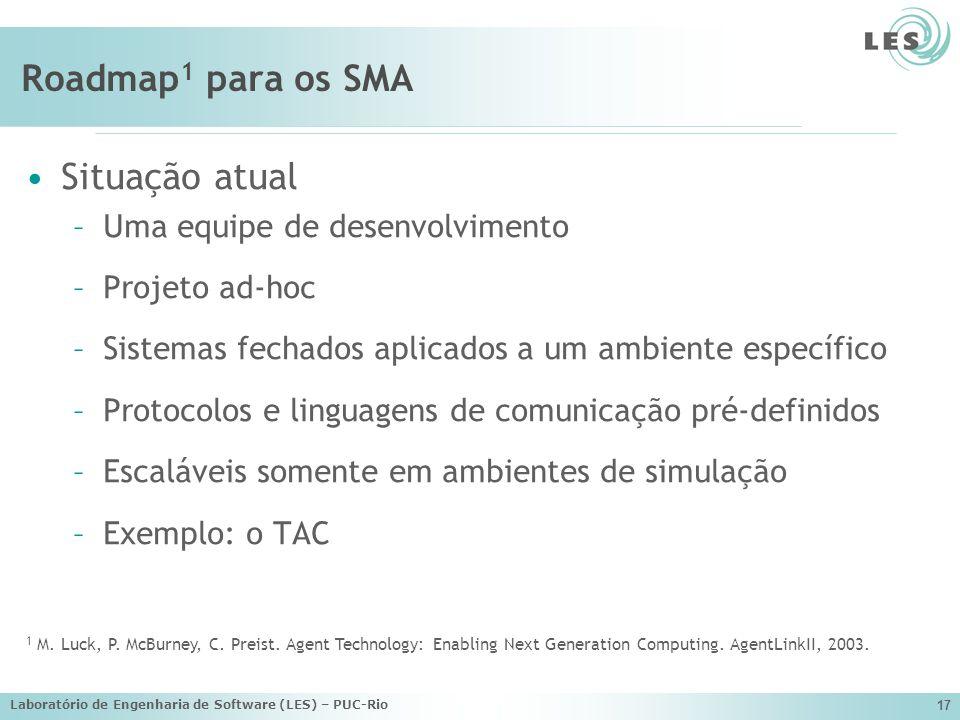 Roadmap1 para os SMA Situação atual Uma equipe de desenvolvimento