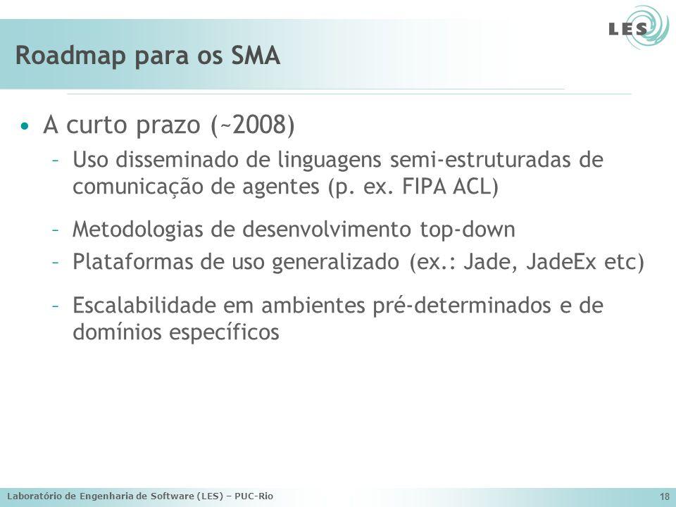 Roadmap para os SMA A curto prazo (~2008)