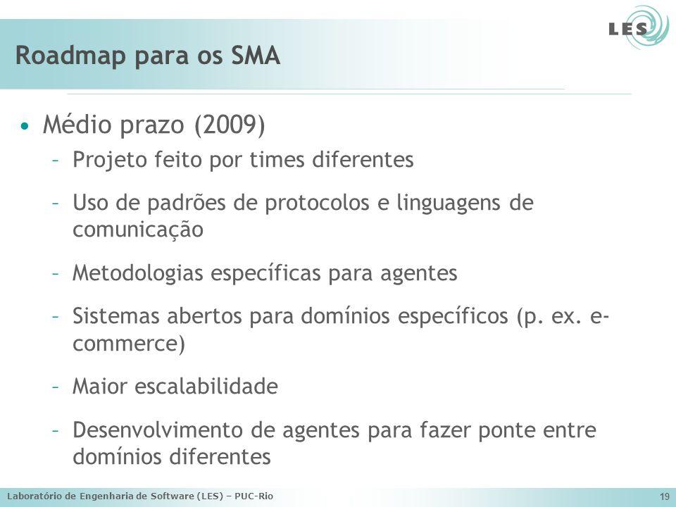 Roadmap para os SMA Médio prazo (2009)