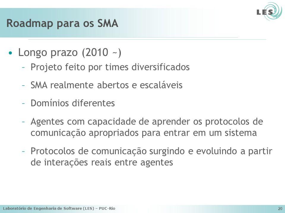 Roadmap para os SMA Longo prazo (2010 ~)