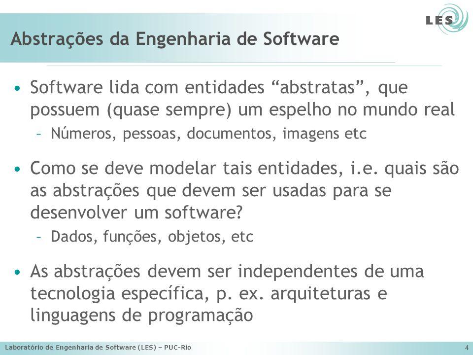 Abstrações da Engenharia de Software