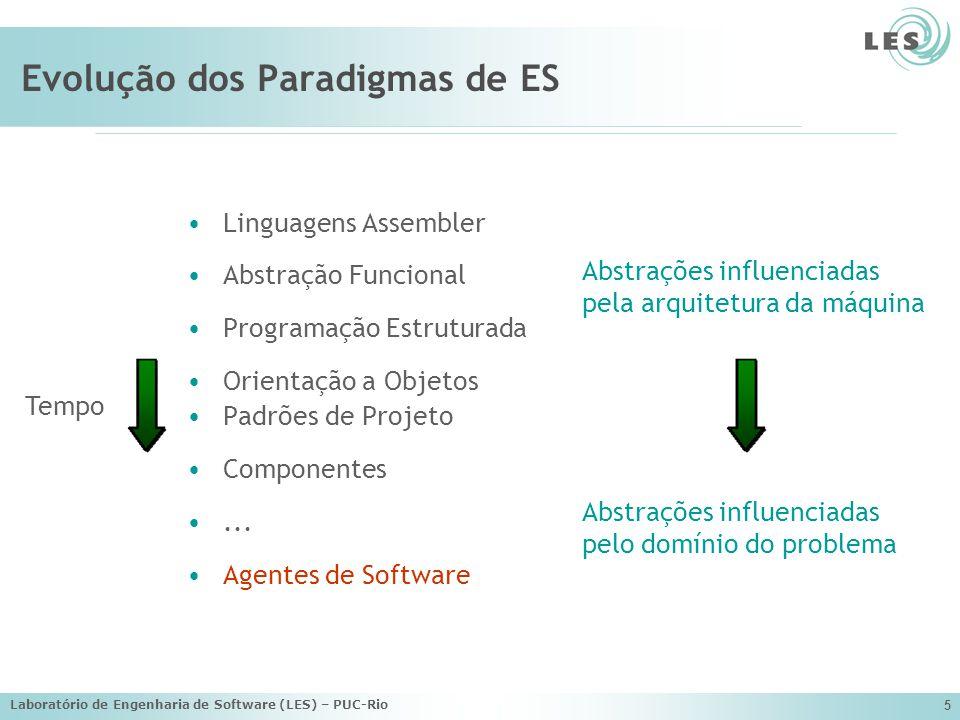 Evolução dos Paradigmas de ES