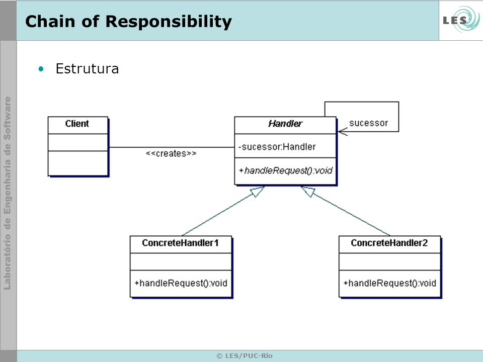Chain of Responsibility
