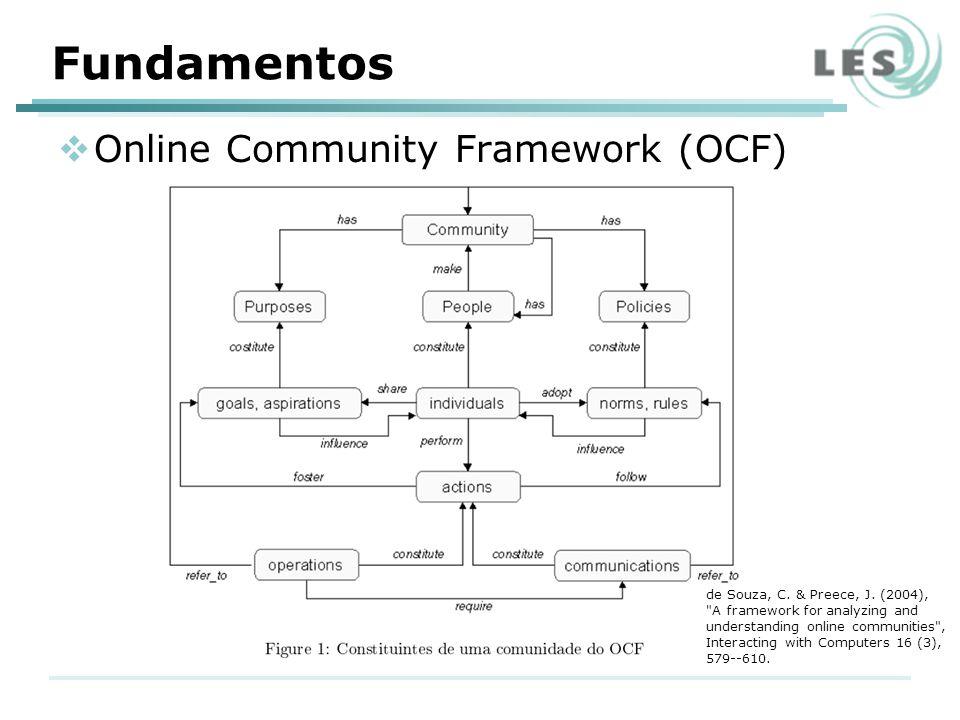 Fundamentos Online Community Framework (OCF)