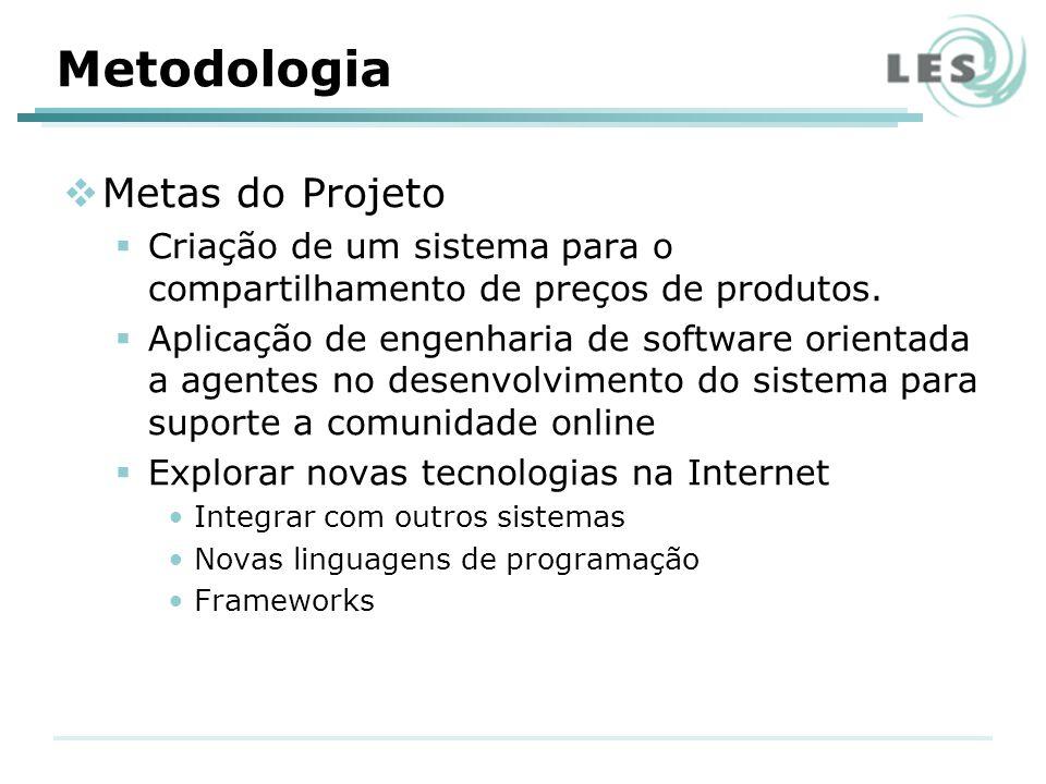 Metodologia Metas do Projeto