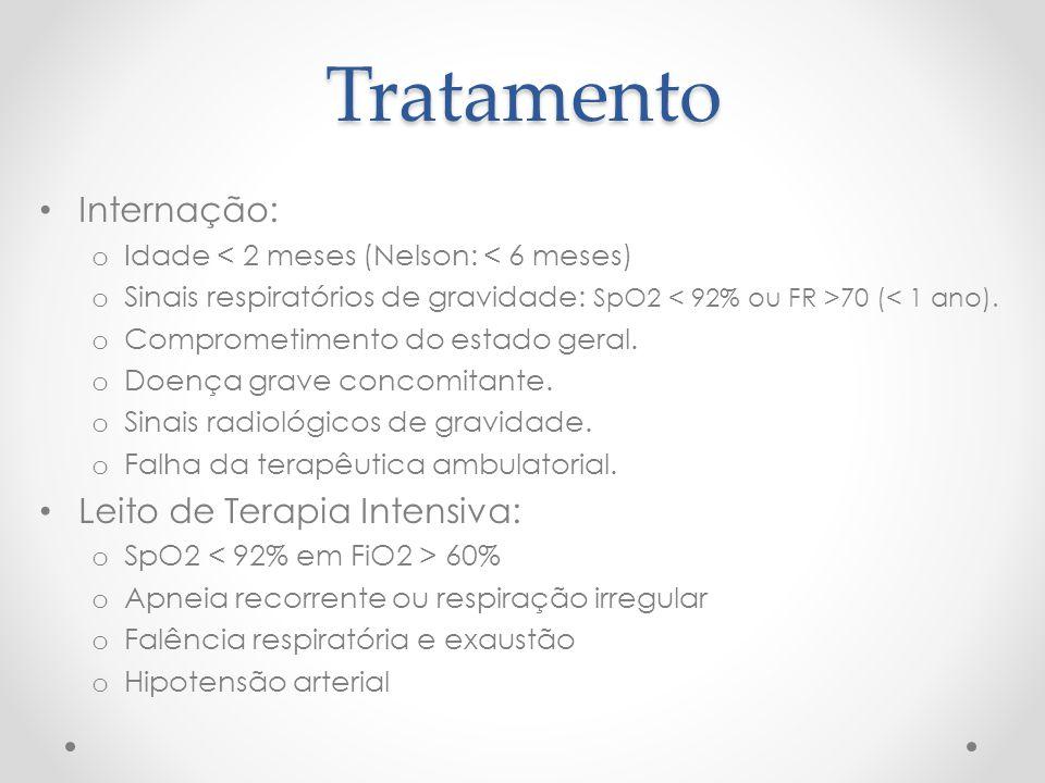 Tratamento Internação: Leito de Terapia Intensiva: