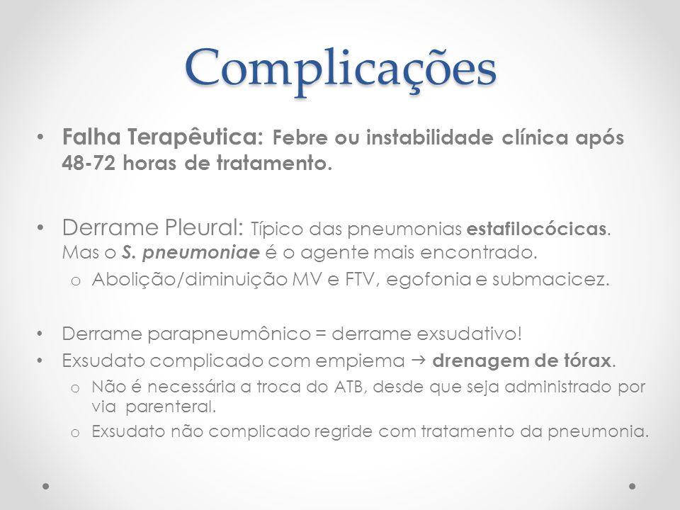 Complicações Falha Terapêutica: Febre ou instabilidade clínica após 48-72 horas de tratamento.