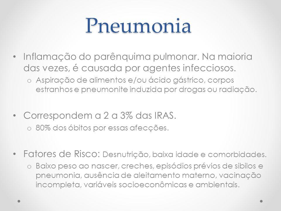 Pneumonia Inflamação do parênquima pulmonar. Na maioria das vezes, é causada por agentes infecciosos.