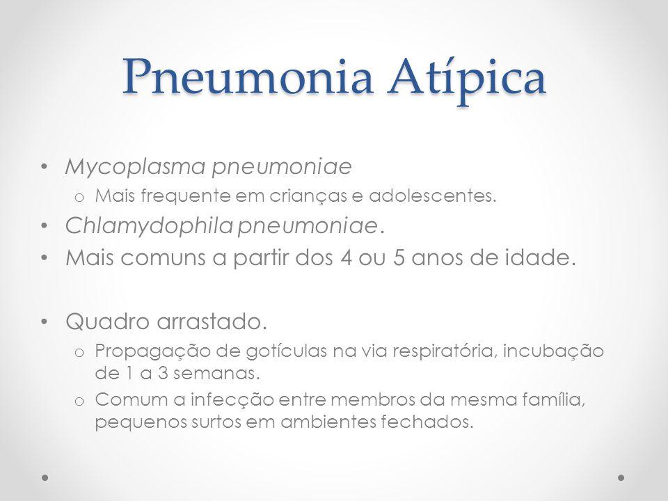 Pneumonia Atípica Mycoplasma pneumoniae Chlamydophila pneumoniae.