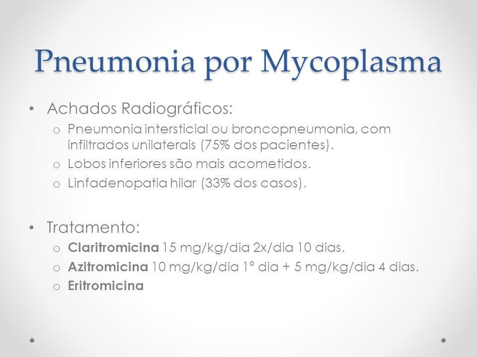Pneumonia por Mycoplasma
