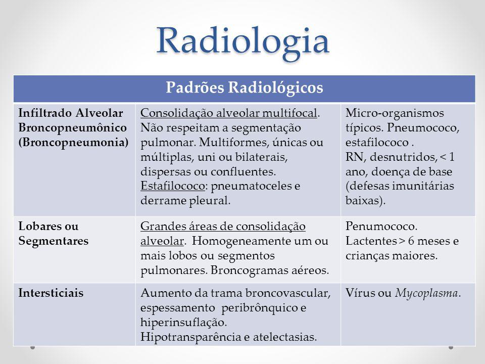 Radiologia Padrões Radiológicos
