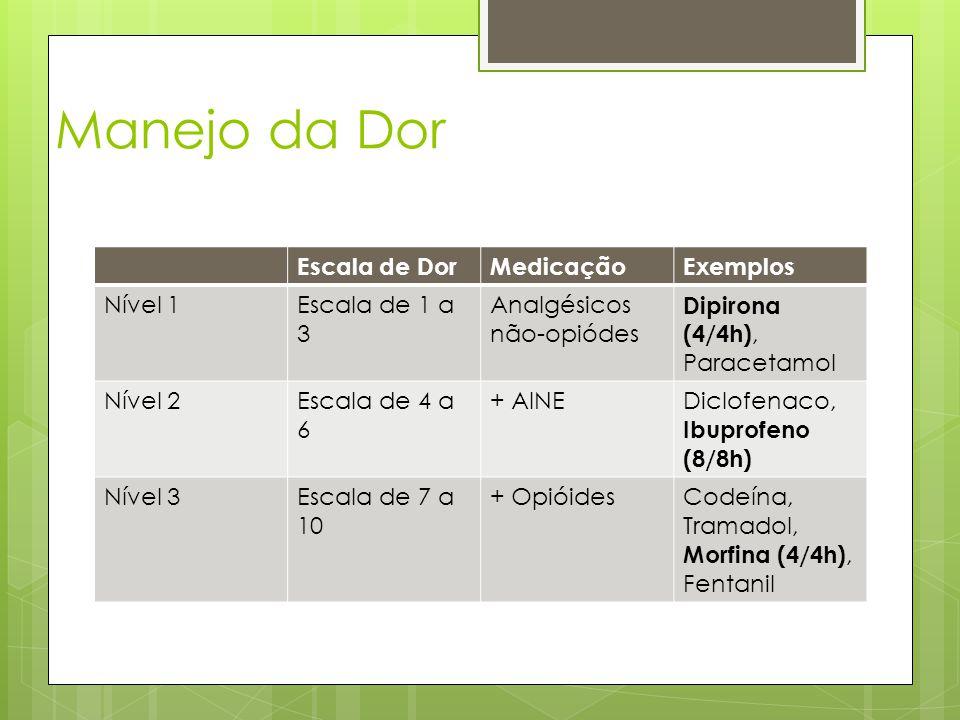 Manejo da Dor Escala de Dor Medicação Exemplos Nível 1 Escala de 1 a 3
