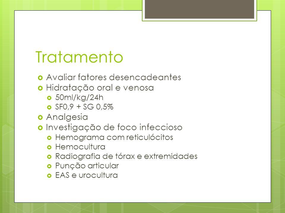 Tratamento Avaliar fatores desencadeantes Hidratação oral e venosa