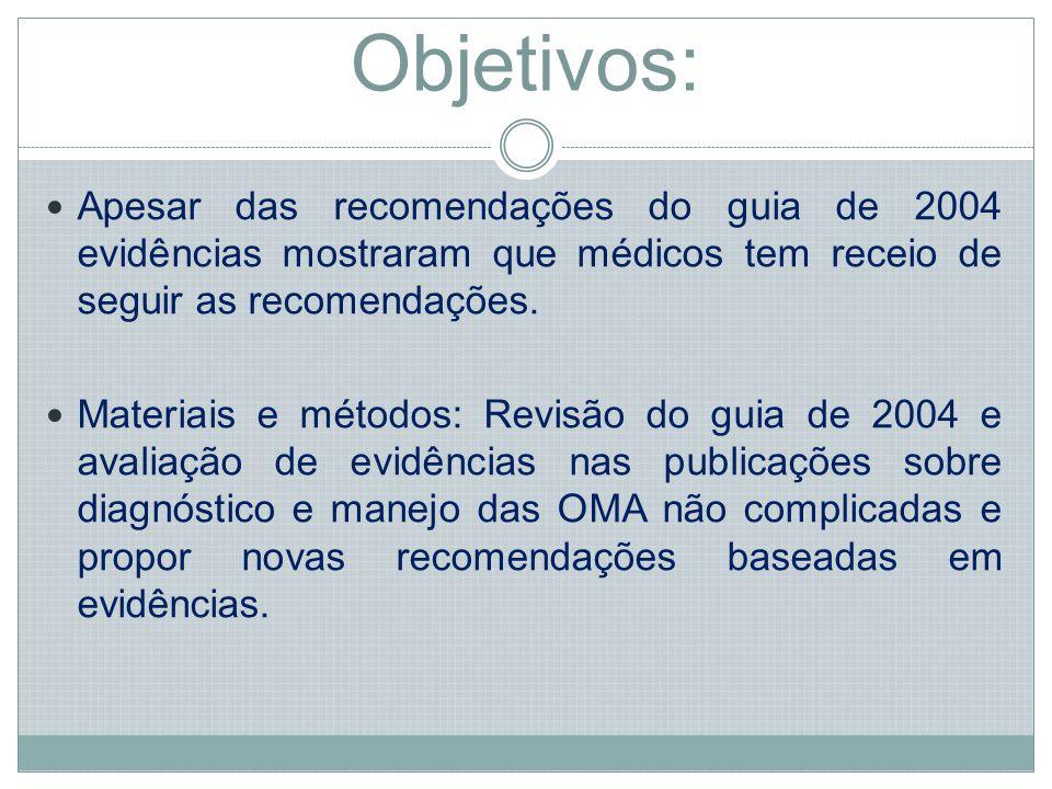 Objetivos: Apesar das recomendações do guia de 2004 evidências mostraram que médicos tem receio de seguir as recomendações.