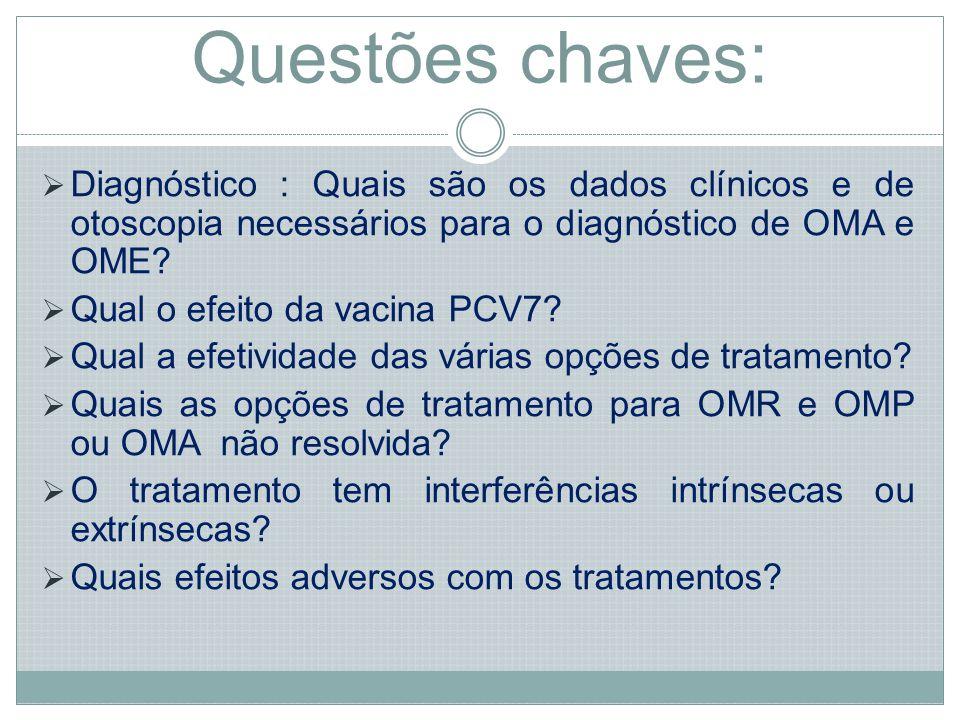 Questões chaves: Diagnóstico : Quais são os dados clínicos e de otoscopia necessários para o diagnóstico de OMA e OME