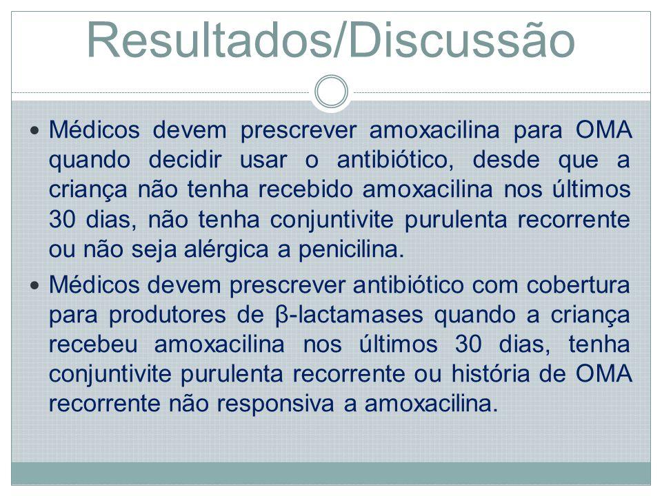 Resultados/Discussão