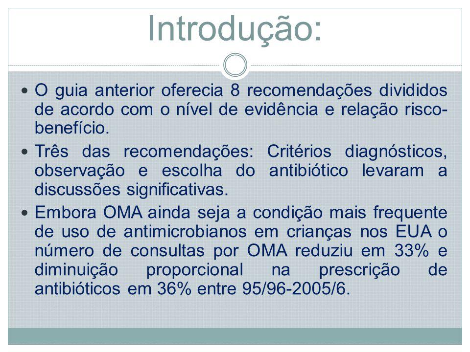 Introdução: O guia anterior oferecia 8 recomendações divididos de acordo com o nível de evidência e relação risco-benefício.