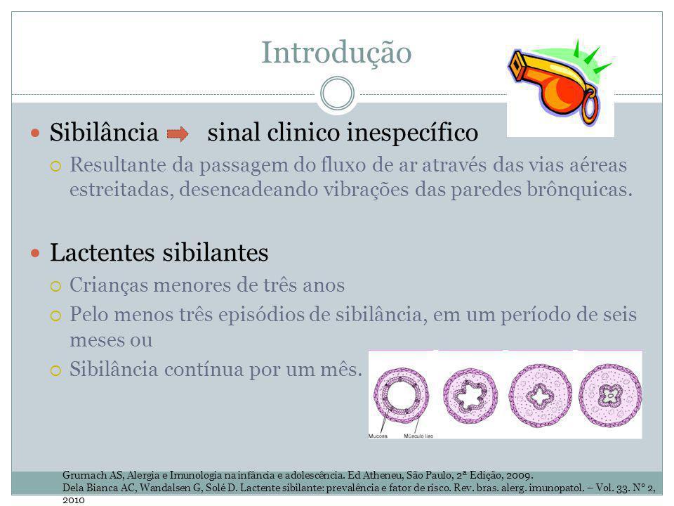 Introdução Sibilância sinal clinico inespecífico Lactentes sibilantes