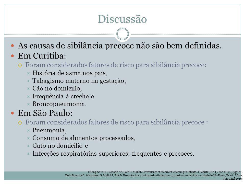 Discussão As causas de sibilância precoce não são bem definidas.