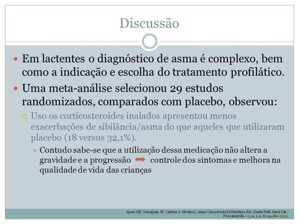 Discussão Em lactentes o diagnóstico de asma é complexo, bem como a indicação e escolha do tratamento profilático.