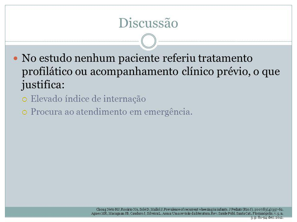 Discussão No estudo nenhum paciente referiu tratamento profilático ou acompanhamento clínico prévio, o que justifica: