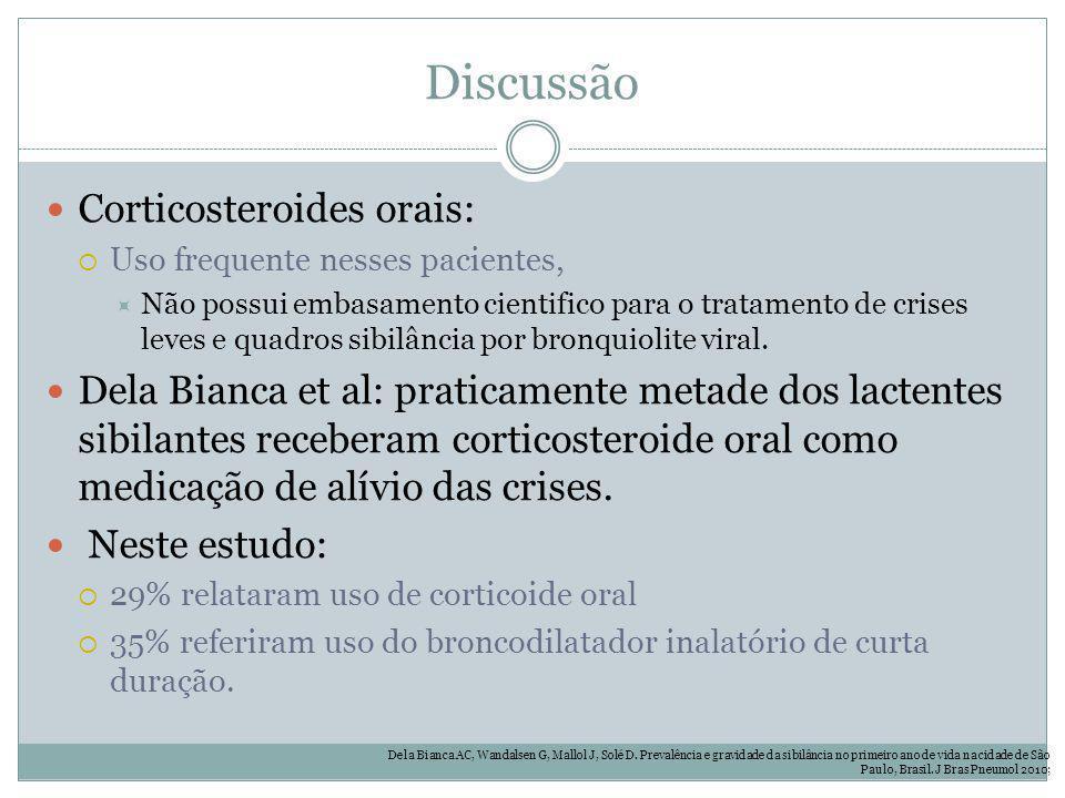 Discussão Corticosteroides orais: