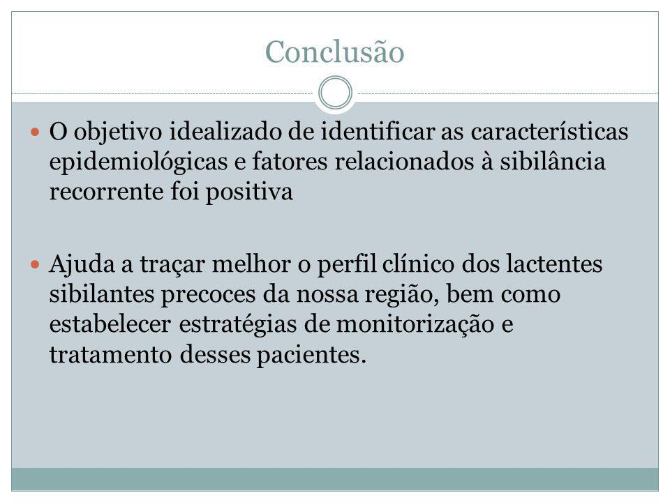 Conclusão O objetivo idealizado de identificar as características epidemiológicas e fatores relacionados à sibilância recorrente foi positiva.