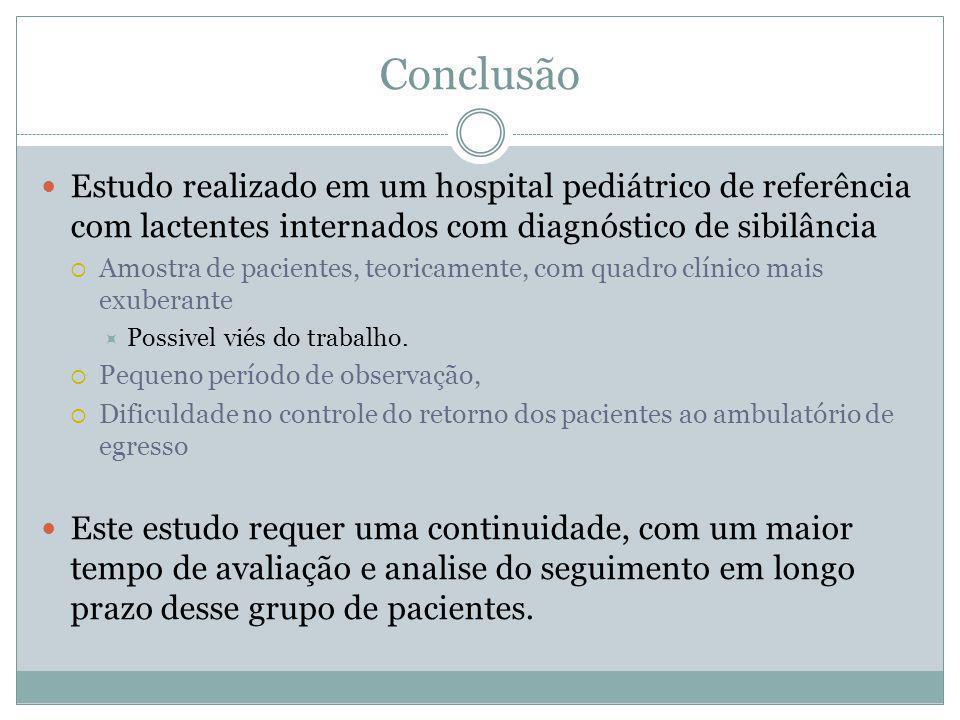 Conclusão Estudo realizado em um hospital pediátrico de referência com lactentes internados com diagnóstico de sibilância.